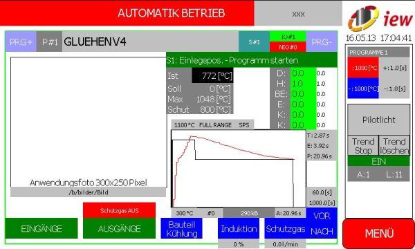SPS-Screenshot vom Glühen eines Schmiedeteils